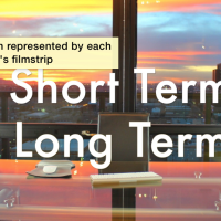 The Short and Long Term Play in Real Estate